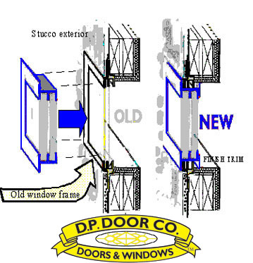 This shows how a retrofit window slides into where the old window is removed. It is a simple process made possible by the exact sizing of the windows.